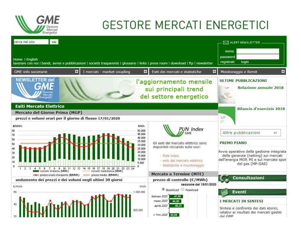 Mercati energetici